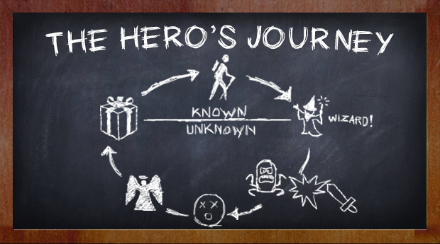 storytelling-the-hero-journey